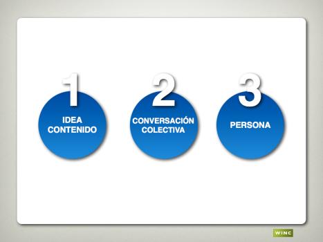Comunicación Interna.014